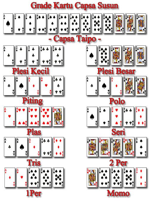 jenis kartu kombinasi capsa susun online yang mendapatkan jackpot - www.clubpokeronline.ws